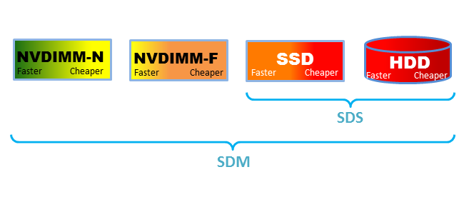 SDM_vs_SDS2.png